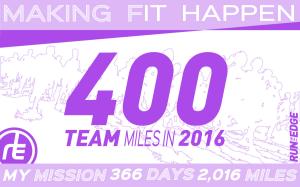 Milestone 400